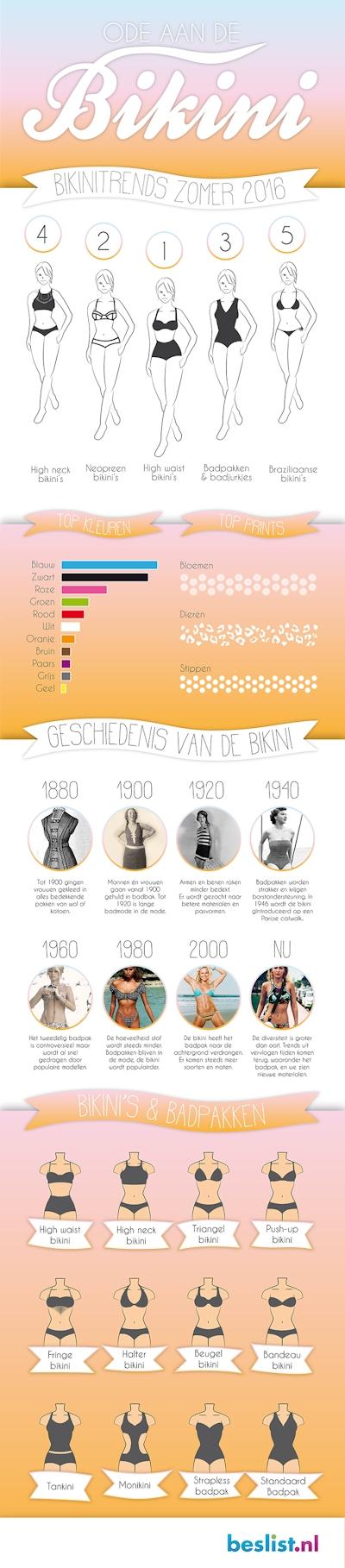 bikini-infographic-760grand