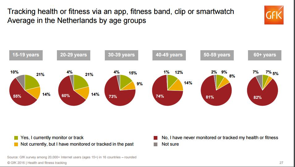 health-and-fitness-tracking